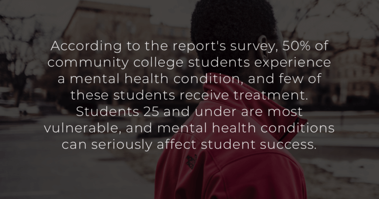 Too Distressed to Learn statistics about mental health in community colleges.
